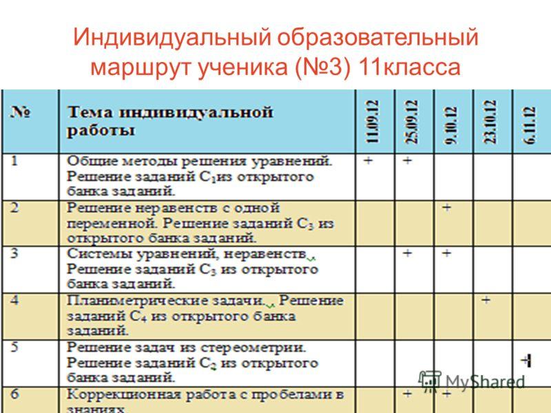Индивидуальный образовательный маршрут ученика (3) 11класса