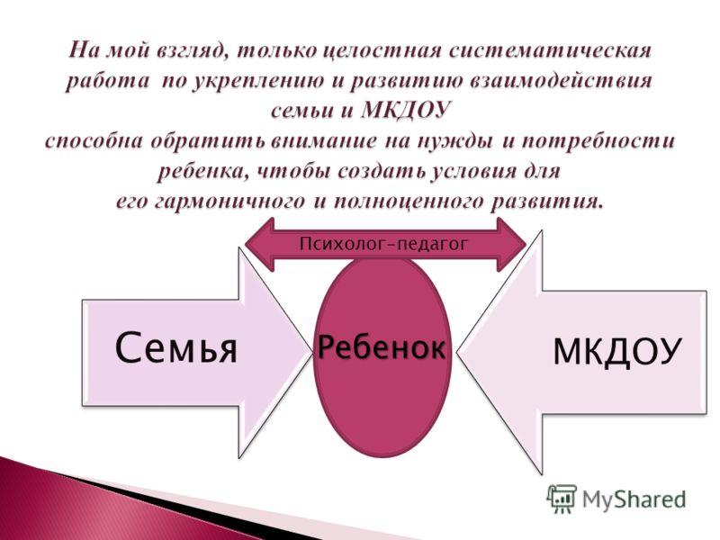 Семья Ребенок МКДОУ Психолог-педагог