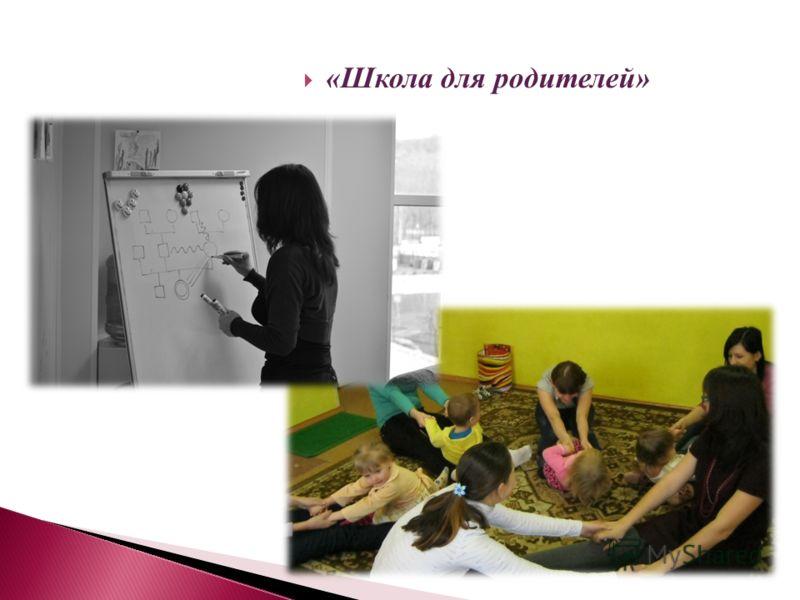 «Школа для родителей»