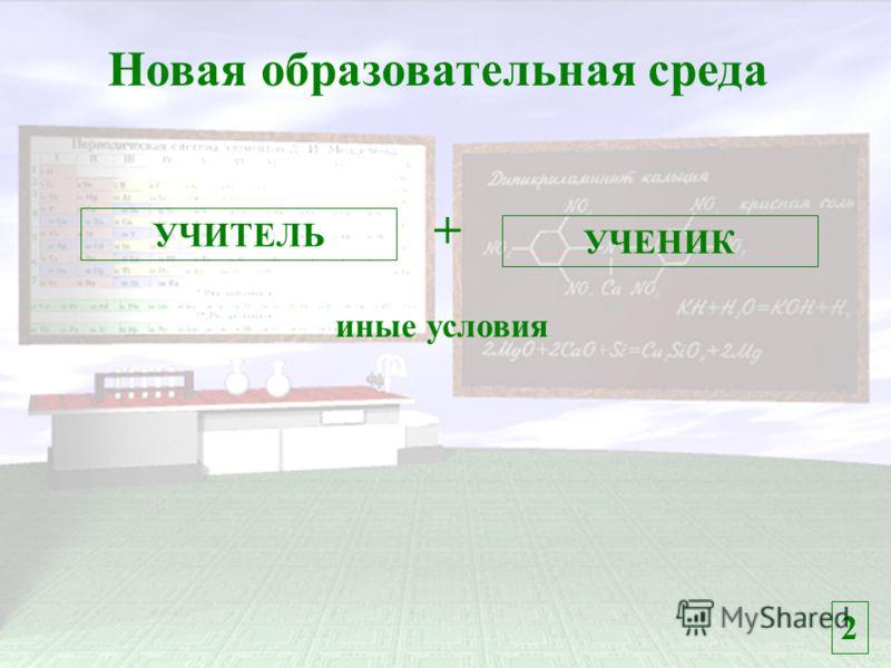 Новая образовательная среда УЧЕНИК + иные условия УЧИТЕЛЬ 2