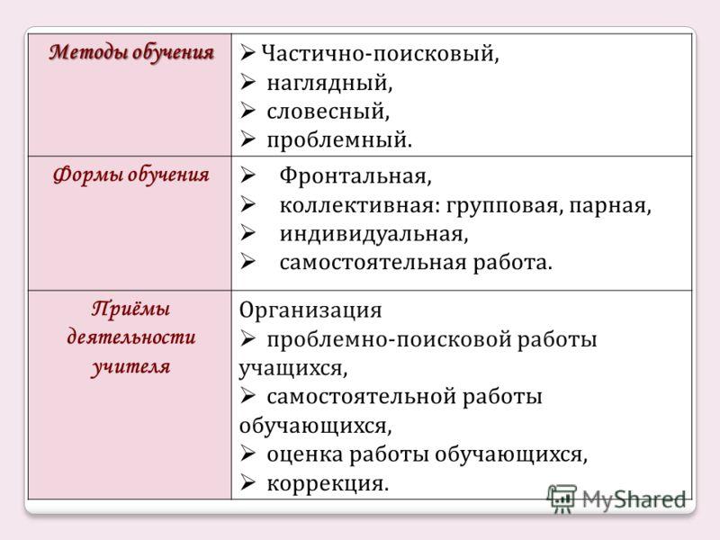 Разумовская русский язык 5 класс гдз 2016