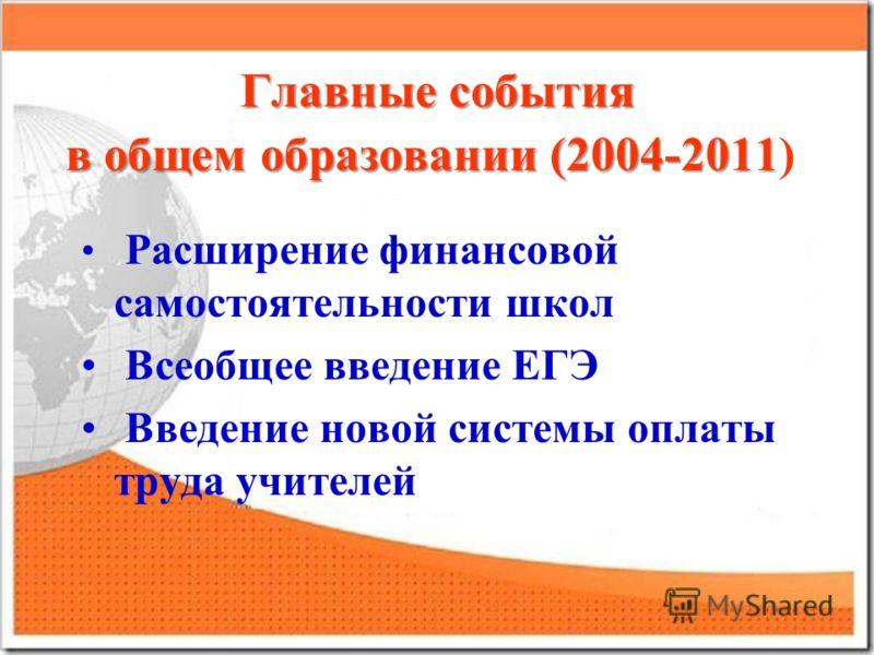 Главные события в общем образовании (2004-2011 Главные события в общем образовании (2004-2011) Расширение финансовой самостоятельности школ Всеобщее введение ЕГЭ Введение новой системы оплаты труда учителей