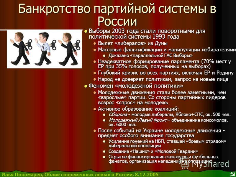 Илья Пономарев, Облик современных левых в России, 8.12.2005 Банкротство партийной системы в России Выборы 2003 года стали поворотными для политической системы 1993 года Выборы 2003 года стали поворотными для политической системы 1993 года Вылет «либе