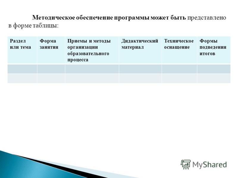Методическое обеспечение программы может быть представлено в форме таблицы: Раздел или тема Форма занятия Приемы и методы организации образовательного процесса Дидактический материал Техническое оснащение Формы подведения итогов