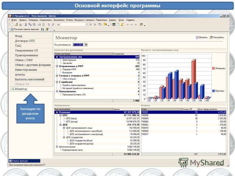 Закладки по разделам учета Основной интерфейс программы