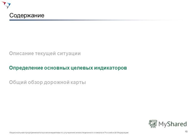 14 Национальная предпринимательская инициатива по улучшению инвестиционного климата в Российской Федерации Дорожная карта НСКК должна задать траекторию развития человеческого капитала для достижения целей страны D A 2012 Желаемый вектор развития 2015