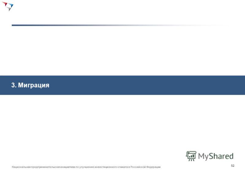 51 Национальная предпринимательская инициатива по улучшению инвестиционного климата в Российской Федерации В мировой практике присутствуют модели как обязательной, так и добровольной аккредитации курсов доп. обучения Источник: Анализ BCG Обязательный