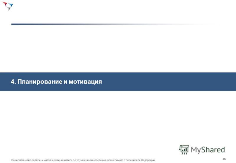 55 Национальная предпринимательская инициатива по улучшению инвестиционного климата в Российской Федерации Для обеспечения притока высококвалифицированых мигрантов необходима прозрачная система с четкими определениями Определение Источник: www. europ