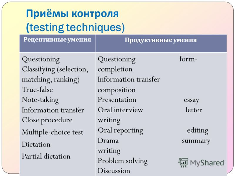 Приёмы контроля (testing techniques) Рецептивные уменияПродуктивные умения Questioning Classifying (selection, matching, ranking) True-false Note-taking Information transfer Close procedure Multiple-choice test Dictation Partial dictation Questioning