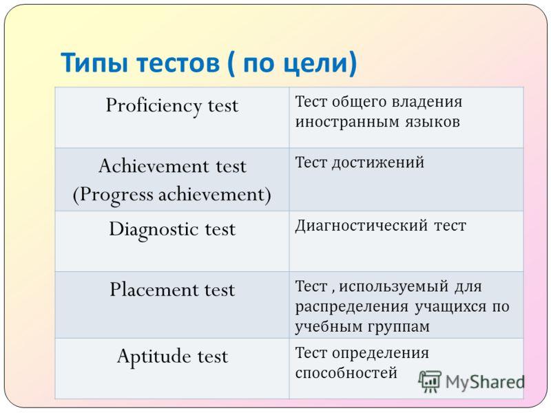 Типы тестов ( по цели ) Proficiency test Тест общего владения иностранным языков Achievement test (Progress achievement) Тест достижений Diagnostic test Диагностический тест Placement test Тест, используемый для распределения учащихся по учебным груп