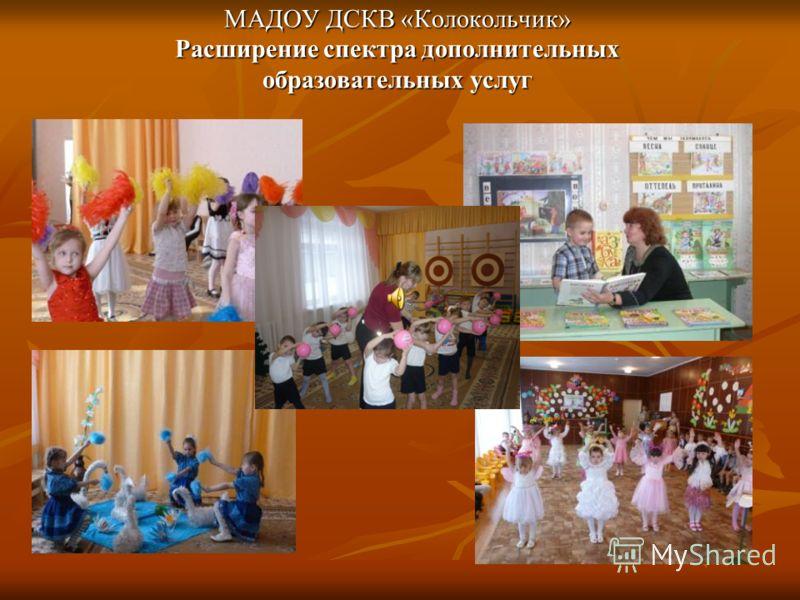 МАДОУ ДСКВ «Колокольчик» Расширение спектра дополнительных образовательных услуг