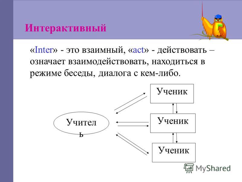 Учител ь Ученик Интерактивный «Inter» - это взаимный, «act» - действовать – означает взаимодействовать, находиться в режиме беседы, диалога с кем-либо.