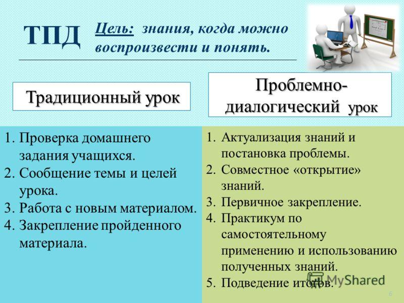 ТПД Цель: знания, когда можно воспроизвести и понять. Традиционный урок Проблемно- диалогический урок 1.Проверка домашнего задания учащихся. 2.Сообщение темы и целей урока. 3.Работа с новым материалом. 4.Закрепление пройденного материала. 1.Актуализа