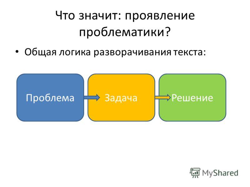 Что значит: проявление проблематики? Общая логика разворачивания текста: ПроблемаЗадачаРешение
