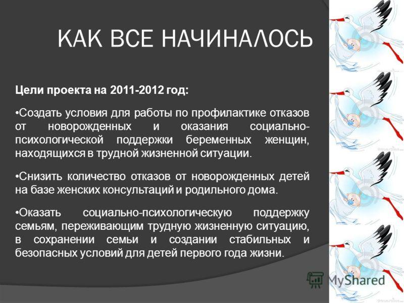 КАК ВСЕ НАЧИНАЛОСЬ Цели проекта на 2011-2012 год: Создать условия для работы по профилактике отказов от новорожденных и оказания социально- психологической поддержки беременных женщин, находящихся в трудной жизненной ситуации. Снизить количество отка