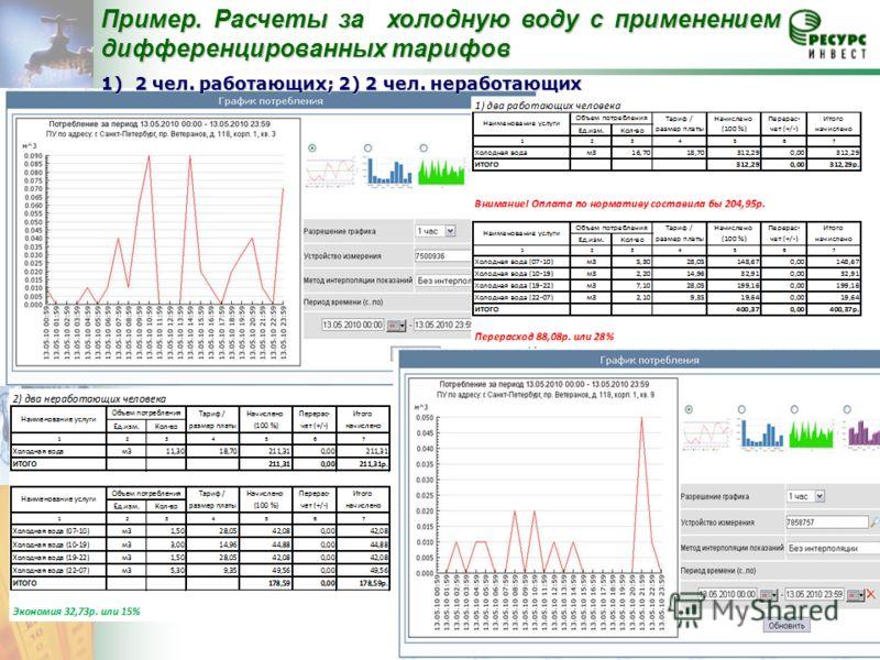 8 Пример. Расчеты за холодную воду с применением дифференцированных тарифов 1) 2 чел. работающих; 2) 2 чел. неработающих