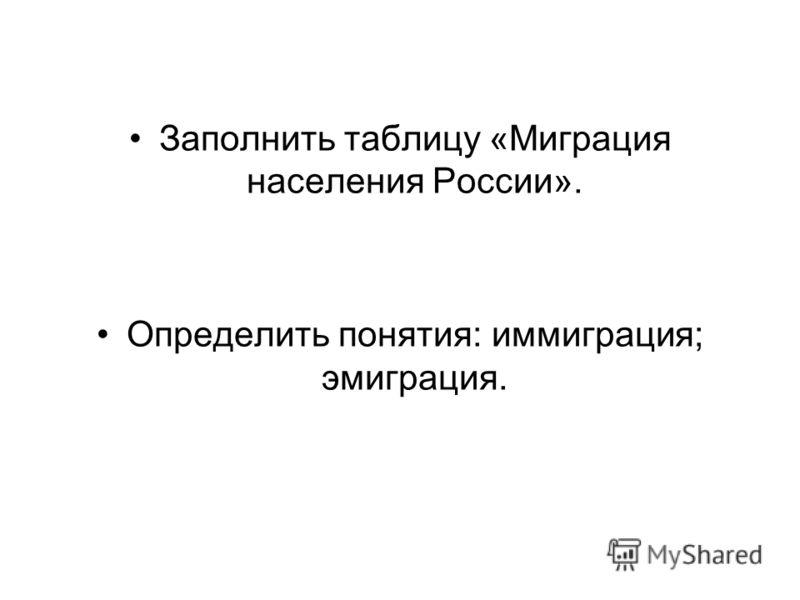 Заполнить таблицу «Миграция населения России». Определить понятия: иммиграция; эмиграция.