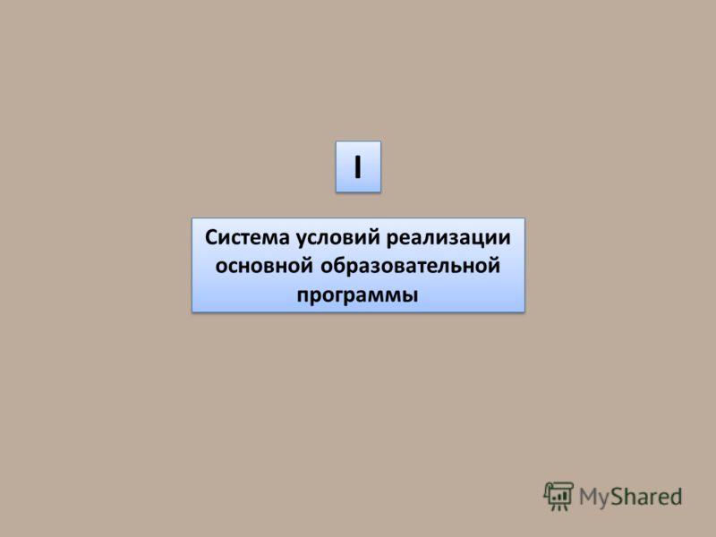 Система условий реализации основной образовательной программы I I
