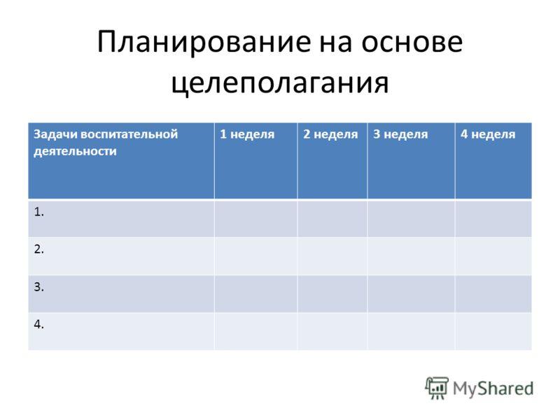 Планирование на основе целеполагания Задачи воспитательной деятельности 1 неделя2 неделя3 неделя4 неделя 1. 2. 3. 4.