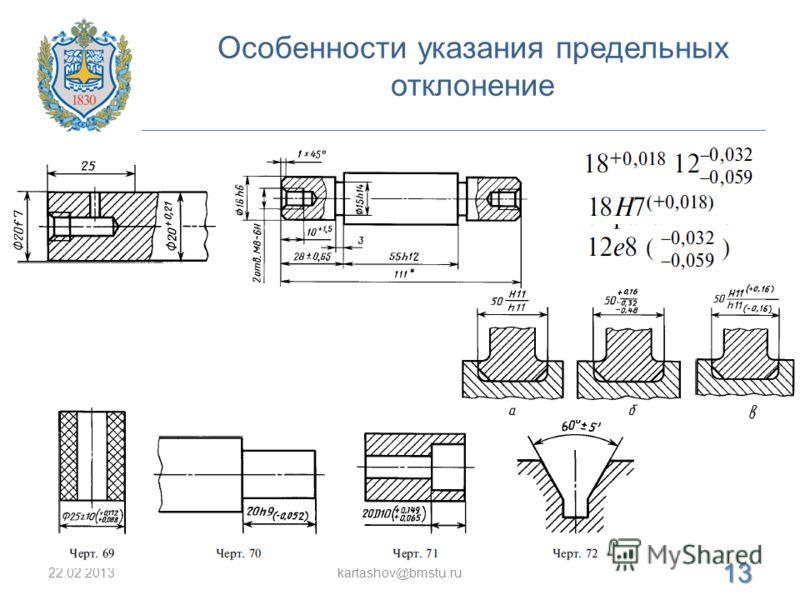Особенности указания предельных отклонение 22.02.2013kartashov@bmstu.ru 13