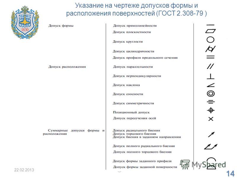 Указание на чертеже допусков формы и расположения поверхностей (ГОСТ 2.308-79 ) 22.02.2013kartashov@bmstu.ru 14