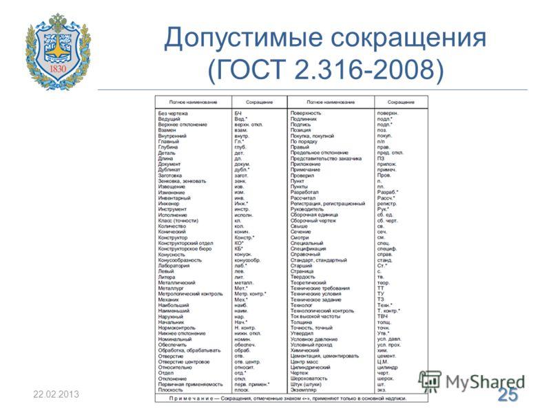 Допустимые сокращения (ГОСТ 2.316-2008) 22.02.2013kartashov@bmstu.ru 25