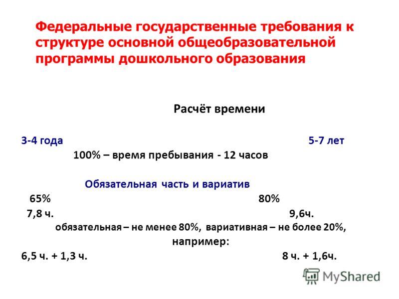 Расчёт времени 3-4 года 5-7 лет 100% – время пребывания - 12 часов Обязательная часть и вариатив 65% 80% 7,8 ч. 9,6ч. обязательная – не менее 80%, вариативная – не более 20%, например: 6,5 ч. + 1,3 ч. 8 ч. + 1,6ч. Федеральные государственные требован