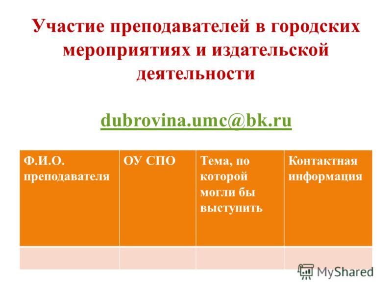 Участие преподавателей в городских мероприятиях и издательской деятельности dubrovina.umc@bk.ru dubrovina.umc@bk.ru Ф.И.О. преподавателя ОУ СПОТема, по которой могли бы выступить Контактная информация