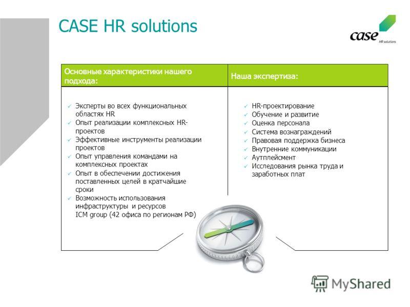 CASE HR solutions Основные характеристики нашего подхода: Наша экспертиза: Эксперты во всех функциональных областях HR Опыт реализации комплексных HR- проектов Эффективные инструменты реализации проектов Опыт управления командами на комплексных проек