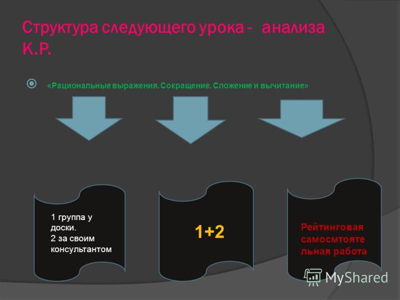 Структура следующего урока - анализа К.Р. «Рациональные выражения. Сокращение. Сложение и вычитание» 1 группа у доски. 2 за своим консультантом 1+2 Рейтинговая самосмтояте льная работа