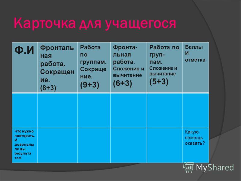 Карточка для учащегося Ф.И Фронталь ная работа. Сокращен ие. (8+3) Работа по группам. Сокраще ние. (9+3) Фронта- льная работа. Сложение и вычитание (6+3) Работа по груп- пам. Сложение и вычитание (5+3) Баллы И отметка Что нужно повторить. И довольны