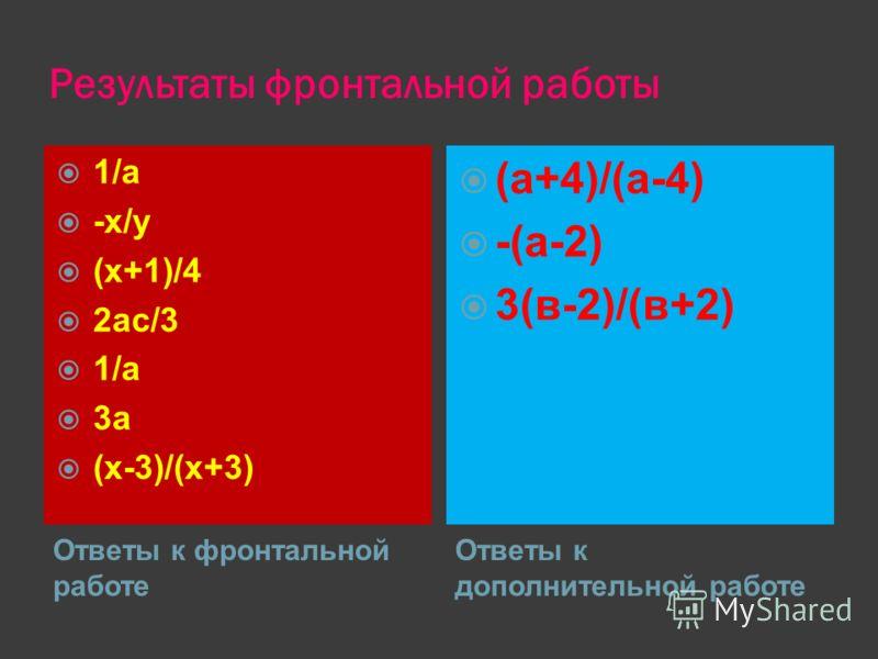 Результаты фронтальной работы Ответы к фронтальной работе Ответы к дополнительной работе 1/а -х/у (х+1)/4 2ас/3 1/а 3а (х-3)/(х+3) (а+4)/(а-4) -(а-2) 3(в-2)/(в+2)