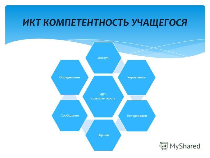 ИКТ КОМПЕТЕНТНОСТЬ УЧАЩЕГОСЯ ИКТ- компетентность Доступ Управление Интерграция ОценкаСообщение Определение