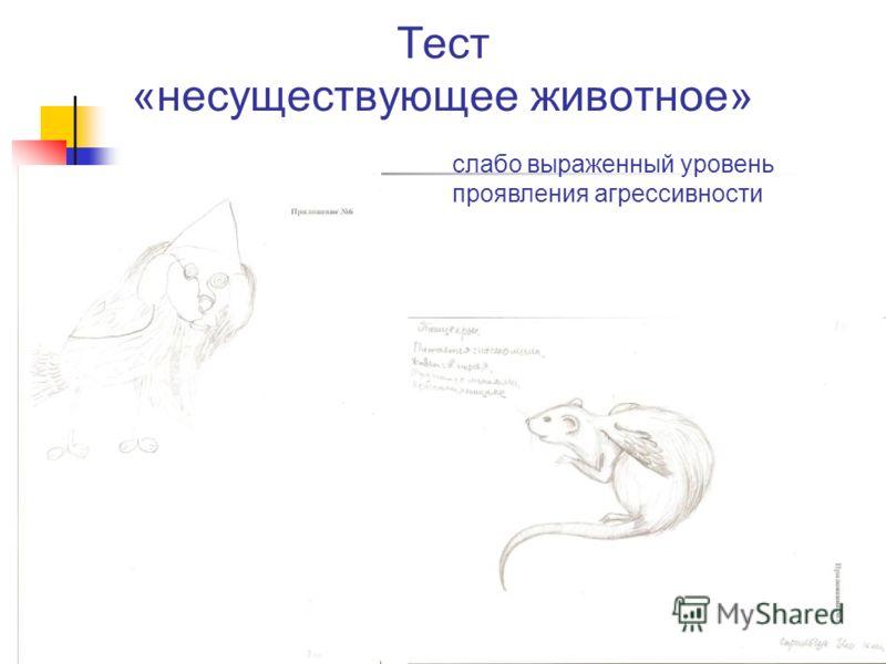 Тест «несуществующее животное» слабо выраженный уровень проявления агрессивности