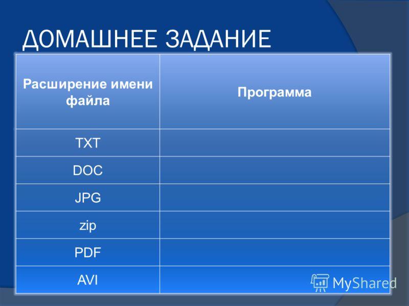 ДОМАШНЕЕ ЗАДАНИЕ Расширение имени файла Программа TXT DOC JPG zip PDF AVI