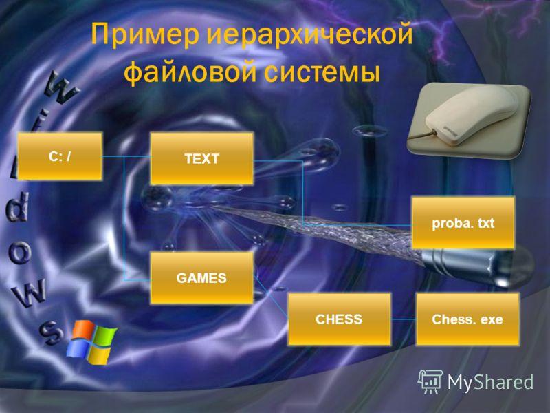 Пример иерархической файловой системы С: / TEXT Chess. exe GAMES proba. txt CHESS