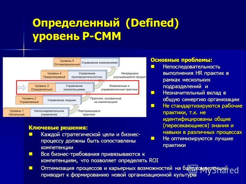 Определенный (Defined) уровень P-CMM Основные проблемы: Непоследовательность выполнения HR практик в рамках нескольких подразделений и Непоследовательность выполнения HR практик в рамках нескольких подразделений и Незначительный вклад в общую синерги