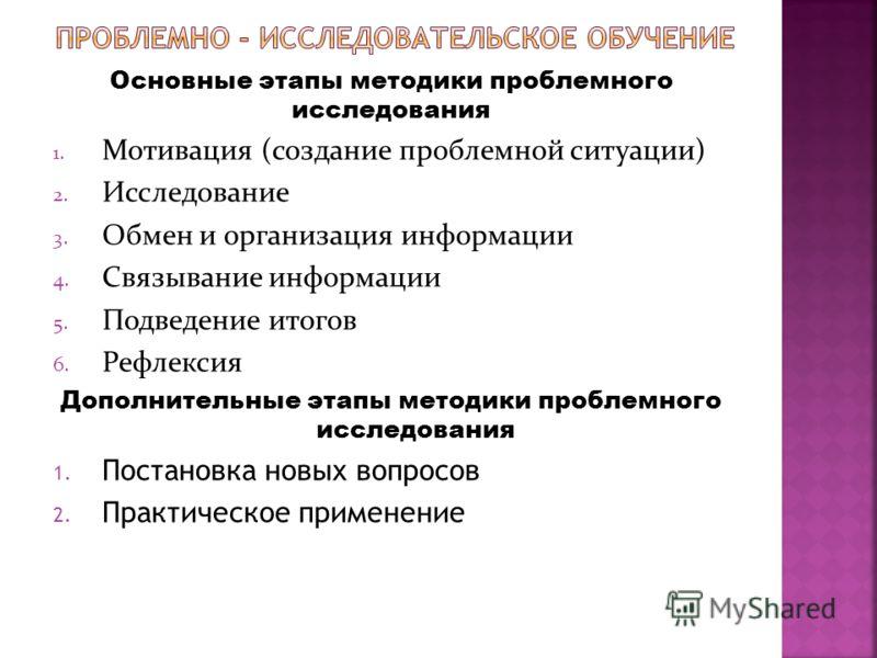 Основные этапы методики проблемного исследования 1. Мотивация (создание проблемной ситуации) 2. Исследование 3. Обмен и организация информации 4. Связывание информации 5. Подведение итогов 6. Рефлексия Дополнительные этапы методики проблемного исслед