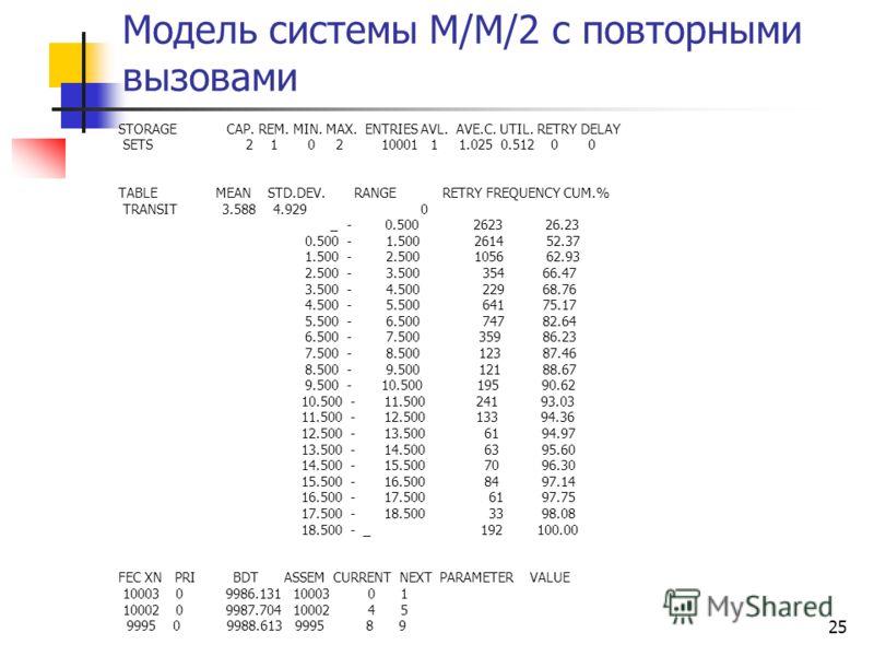 25 Модель системы М/М/2 с повторными вызовами STORAGE CAP. REM. MIN. MAX. ENTRIES AVL. AVE.C. UTIL. RETRY DELAY SETS 2 1 0 2 10001 1 1.025 0.512 0 0 TABLE MEAN STD.DEV. RANGE RETRY FREQUENCY CUM.% TRANSIT 3.588 4.929 0 _ - 0.500 2623 26.23 0.500 - 1.