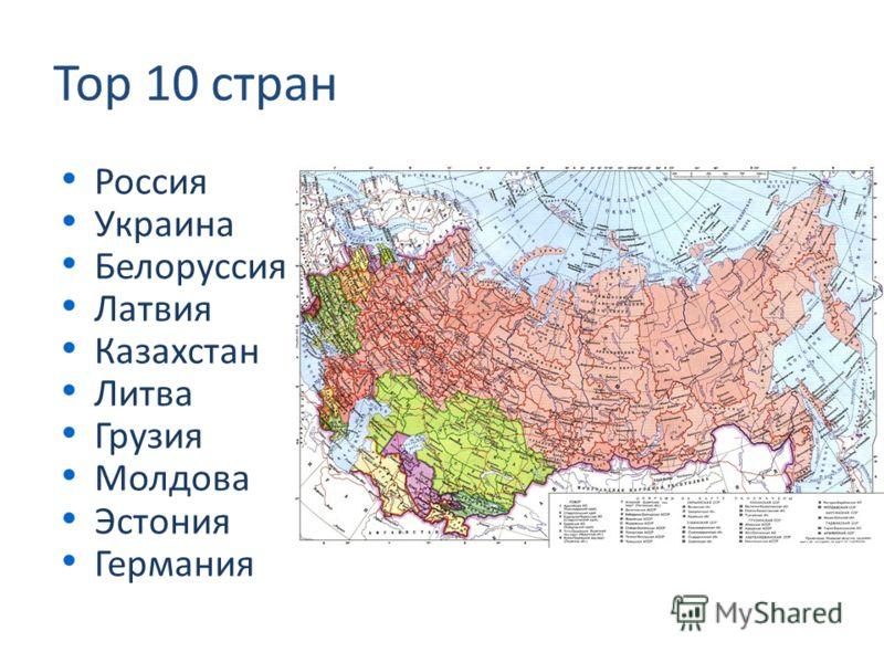 Top 10 стран Россия Украина Белоруссия Латвия Казахстан Литва Грузия Молдова Эстония Германия