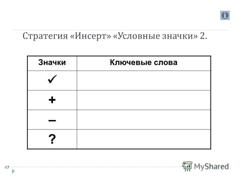 Стратегия « Инсерт » « Условные значки » 2. ЗначкиКлючевые слова + – ? 23