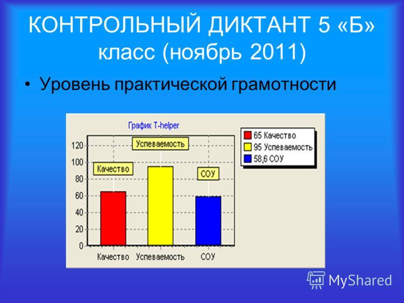 КОНТРОЛЬНЫЙ ДИКТАНТ 5 «Б» класс (ноябрь 2011) Уровень практической грамотности
