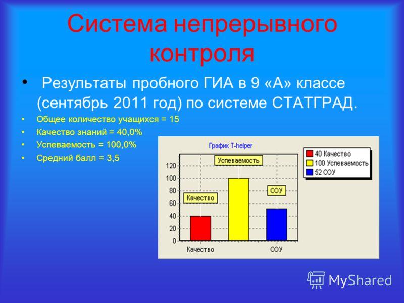 Результаты пробного ГИА в 9 «А» классе (сентябрь 2011 год) по системе СТАТГРАД. Общее количество учащихся = 15 Качество знаний = 40,0% Успеваемость = 100,0% Средний балл = 3,5 Система непрерывного контроля