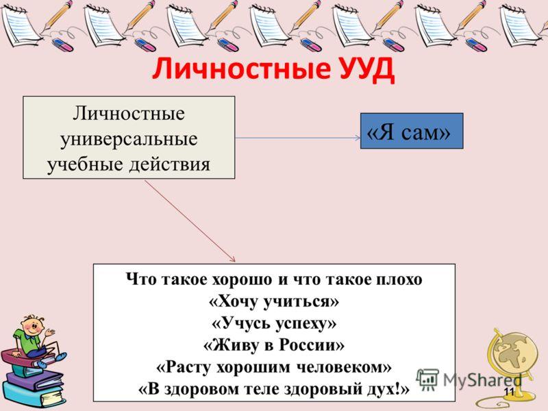 Личностные УУД 11