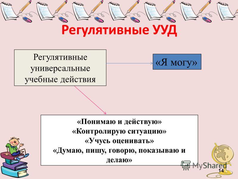 Регулятивные УУД 14