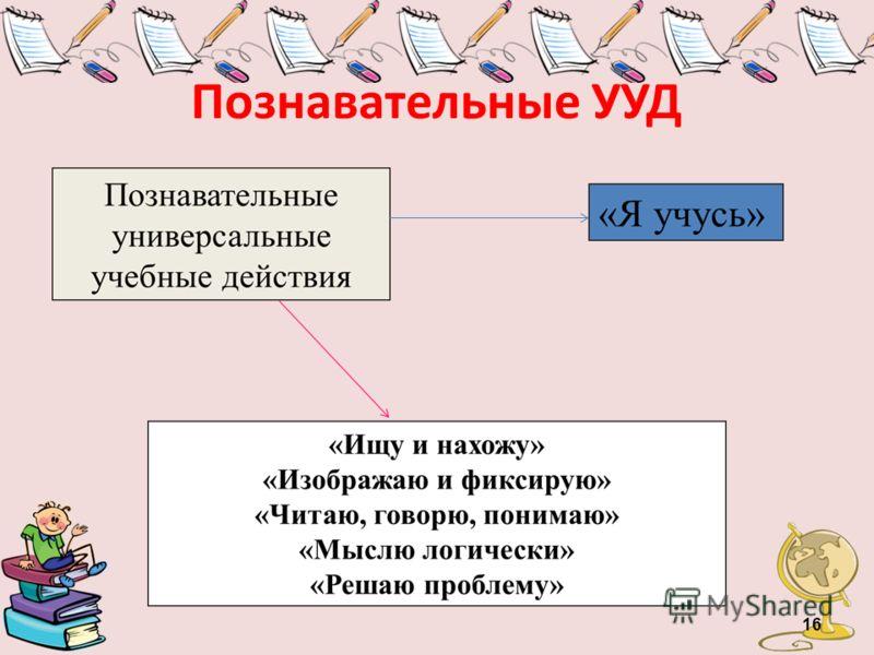 Познавательные УУД 16