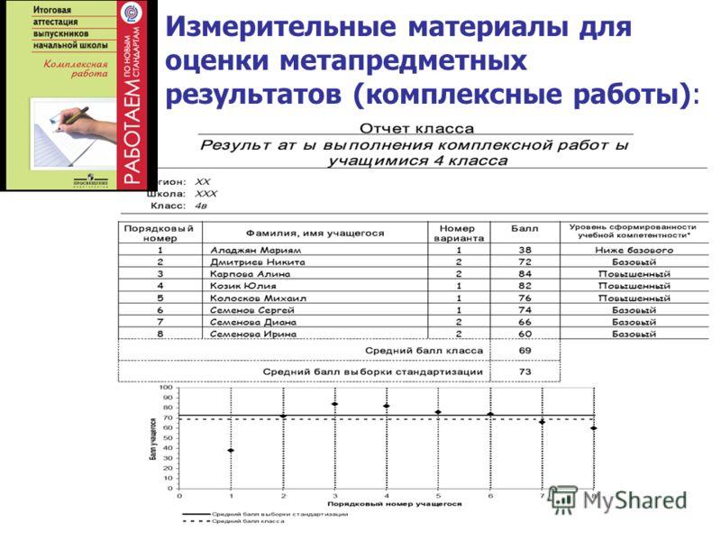 Измерительные материалы для оценки метапредметных результатов (комплексные работы):