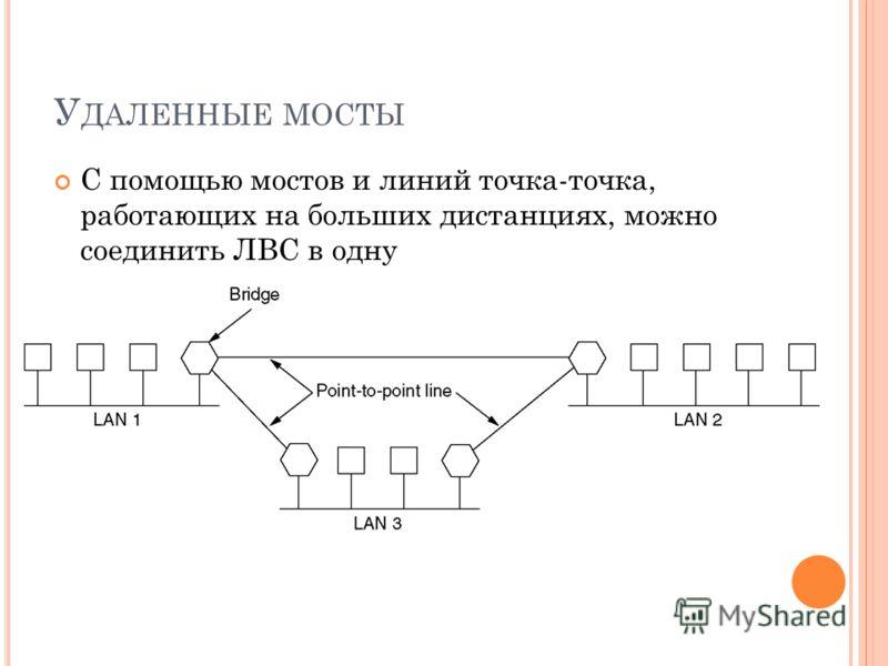 У ДАЛЕННЫЕ МОСТЫ С помощью мостов и линий точка-точка, работающих на больших дистанциях, можно соединить ЛВС в одну