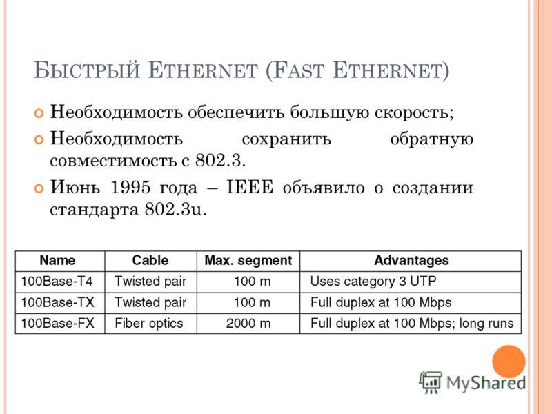 Б ЫСТРЫЙ E THERNET (F AST E THERNET ) Необходимость обеспечить большую скорость; Необходимость сохранить обратную совместимость с 802.3. Июнь 1995 года – IEEE объявило о создании стандарта 802.3u.