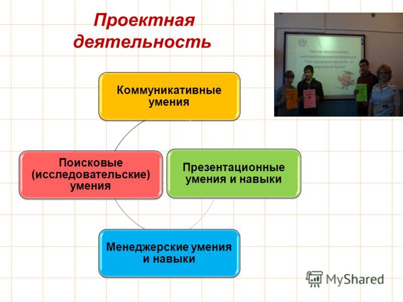 Проектная деятельность Коммуникативные умения Презентационные умения и навыки Менеджерские умения и навыки Поисковые (исследовательские) умения